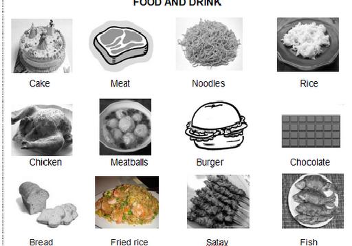 Download Modul Bahasa Inggris Anak Tentang Food And Drink Pendidikan Tanpa Batas